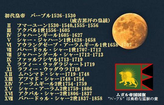 ムガル帝国1-2